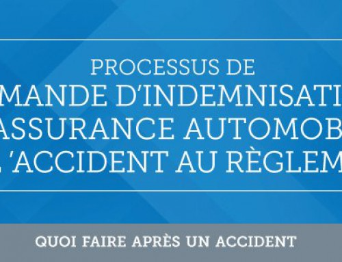 Accident automobile – Processus de demande d'indemnisation