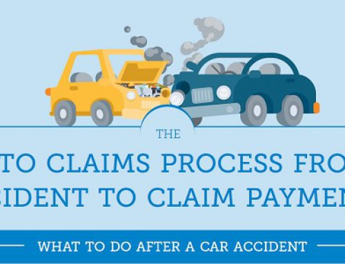 Car accidents and the claims process
