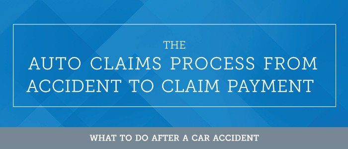 Auto claims process text banner