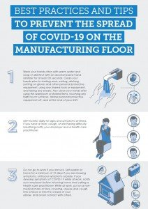 FED- Best practices and tips to prevent the spread of COVID-19 on the manufacturing floor infographic
