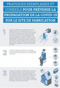 FED- 6 pratiques exemplaires et conseils pour prévenir la propagation de la COVID-19 sur le site de fabrication